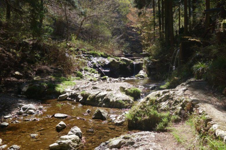 川は村民の飲料水なので遊泳禁止